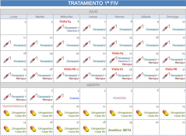 tratamiento 1ª FIV.png